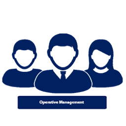 Operative Management.png