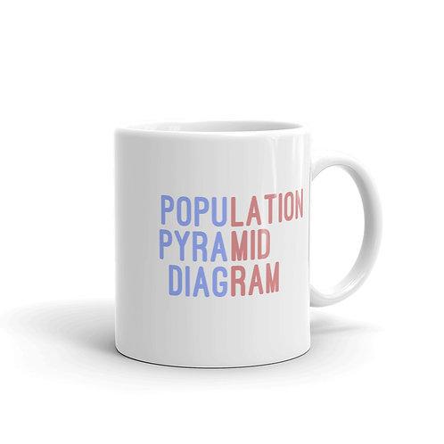 Dataviztypography - Population Pyramid Diagram - Mug