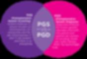 PGS-vs-PGD.png