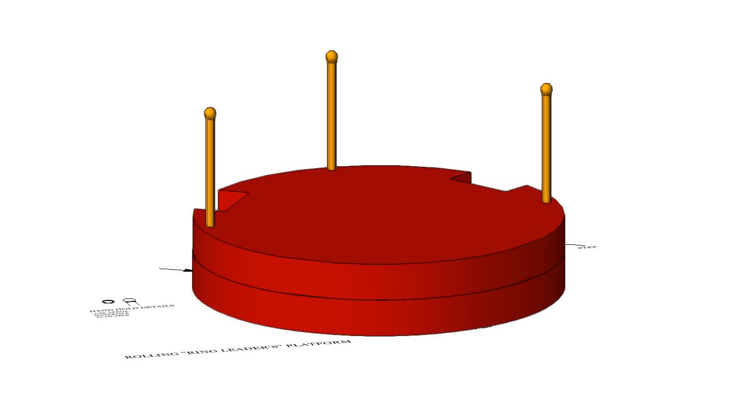 Ringleader platform ISO