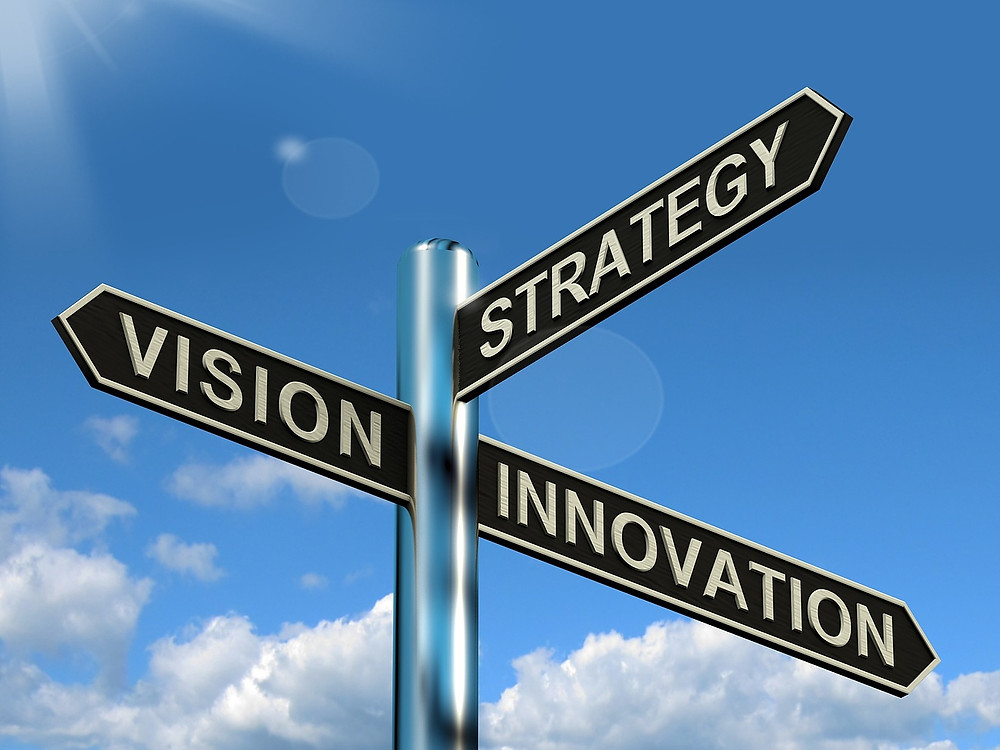 Vision, Strategy, and innovation directional signs.