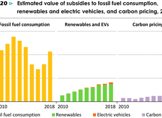 EVs and Tax Credits