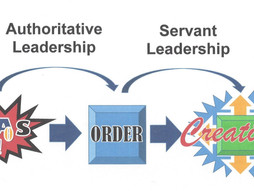 Match Your Leadership to the Challenge