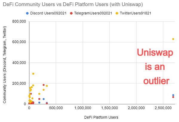 defi-community-correlation-graph-users-with-uniswap_edited.jpg