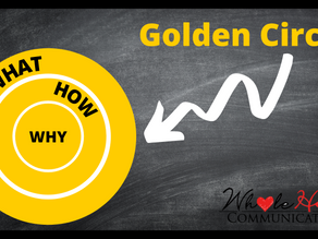 Discover Your Why with the Golden Circle