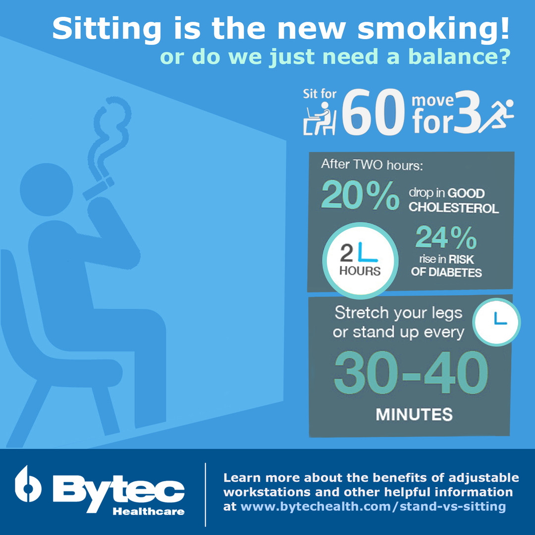 Sitting is the New Smoking - BLOG BANNER