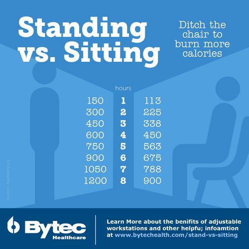 Standing VS sitting - BLOG Banner 1.png