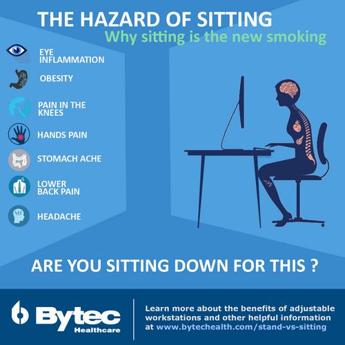 Sitting Hazards - BLOG Banner.png