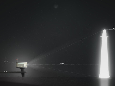 The hololightkeeper_Image 07