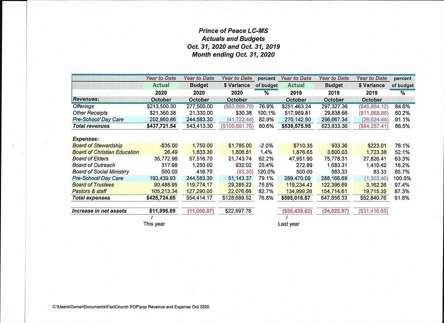 pop Revenue and Expense October 2020.jpg