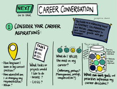 Corporate career convo 2.png