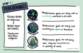 Corporate performance 1.png
