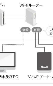 viewe_system.jpg