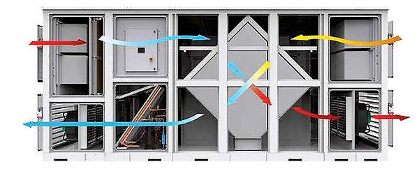 Вентиляционные установки AHU YORK YTA