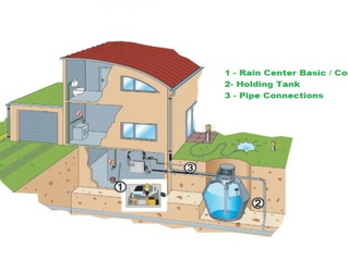Rainwater Harvesting - When is it worthwhile?!