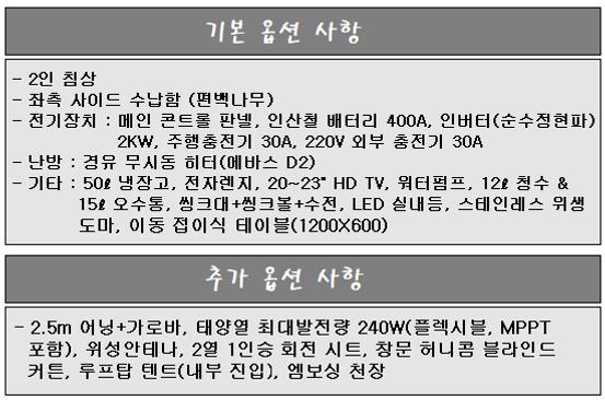 스타렉스 제작 사양.png
