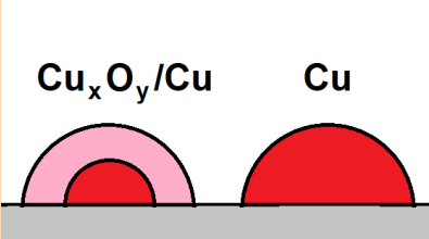 cuprum oxide.png