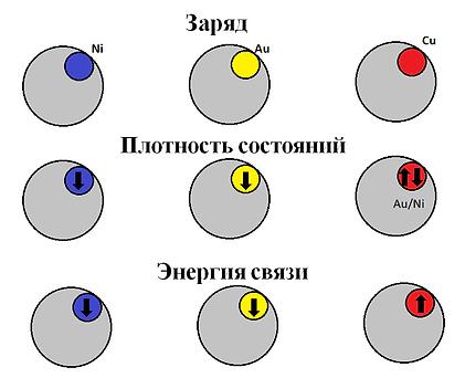 bimetal_charge.png