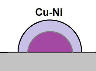 cu_ni.png
