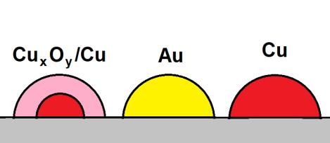 au_cu.png