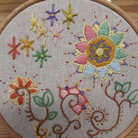 Crazy Patchwork Purse Embroidery Embroiderd Craft