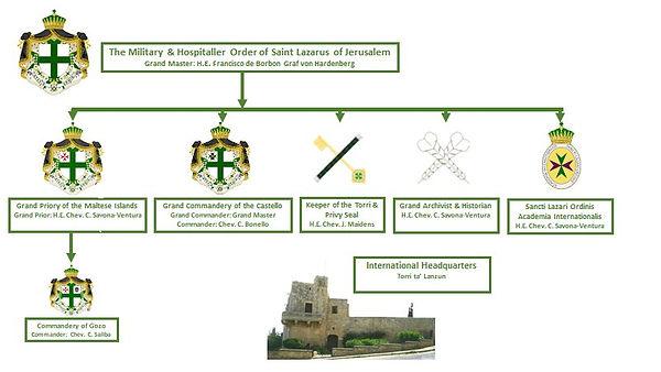 Order_Malta.jpg