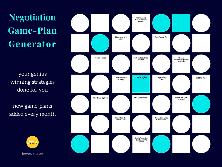 Negotiation Game-Plan Generator