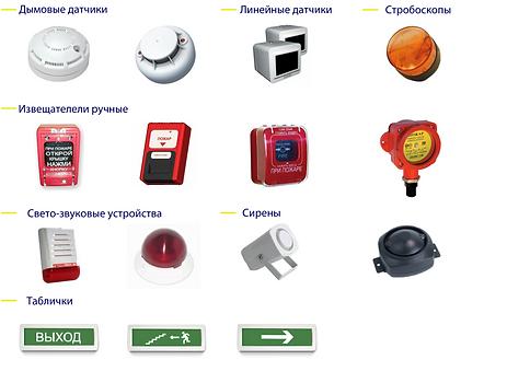 zonadostupa.net Пожарная сигнализация, системы пожаротушения Подольск