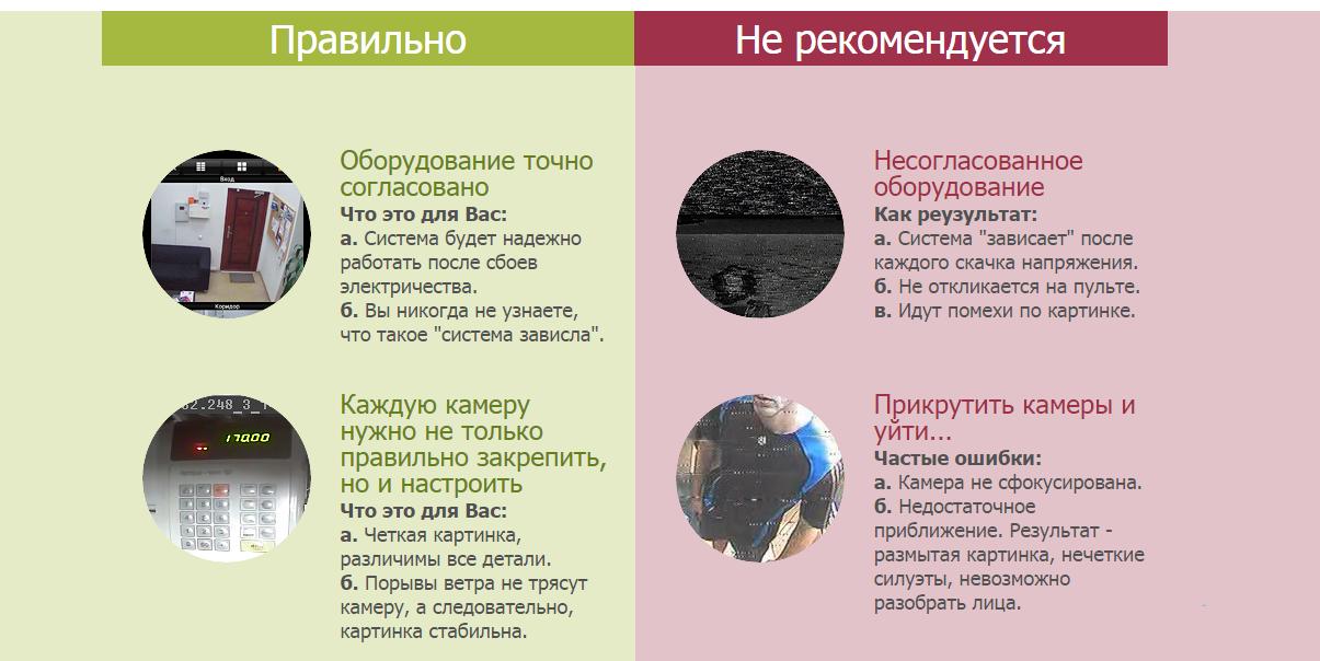 Домофон | Р. Москва, Россия | Видеонаблюдение zonadostupa Подольск