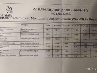 Студент Якутскогопромышленноготехникума Гаврильев Геннадий занял I место в V открытом регионально