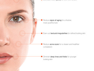 An alternative to chemical peels