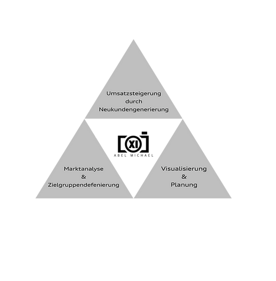Unternehmesstruktur.png