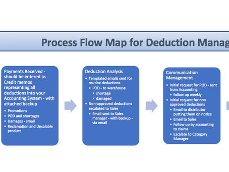 Deduction Management - turning those deductions back into profits