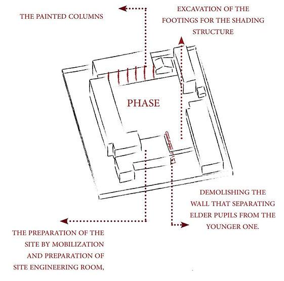 Implementation Phases 1.JPG