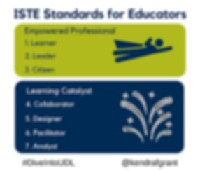 The ISTE Standards for Educators emphasize the educator a an empowered professional who is a learner, leader and citizen. They also emphasize the educator as a learning catalyst who is a collaborator, designer, facilitator and analyst. The empowered professional is shown as a figure with a cape in a flying motion, the learning catalyst by fireworks.