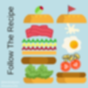 Ingredients for two burgers are shown stacked on top of each other to represent two different burgers. Text reads: Follow the recipe.