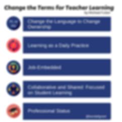 Change the terms for teacher learning (PL vs. PD). Long description available through link.