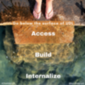 Overhead shot showing a woman's feet at the top of steps leading into water. Each of the steps is labeled with one of the three UDL layers starting with Access on the first step in, Build on the next,  and Internalize at the bottom. Text reads Go below the surface of UDL.