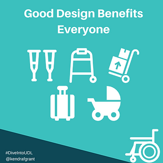 Good design benefits everyone: a wheelchair is shown at the bottom of a ramp. Other objects shown include crutches, a walker, a handtruck with boxes on it, luggage and a stroller.