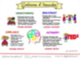 Continuum of Owernship. Long description available through link.