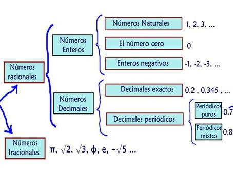Tecnología y Matemática - CLEI IV