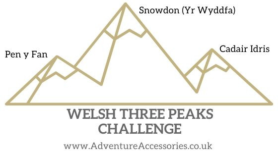 Welsh Three Peaks Challege, Adventure Accessories
