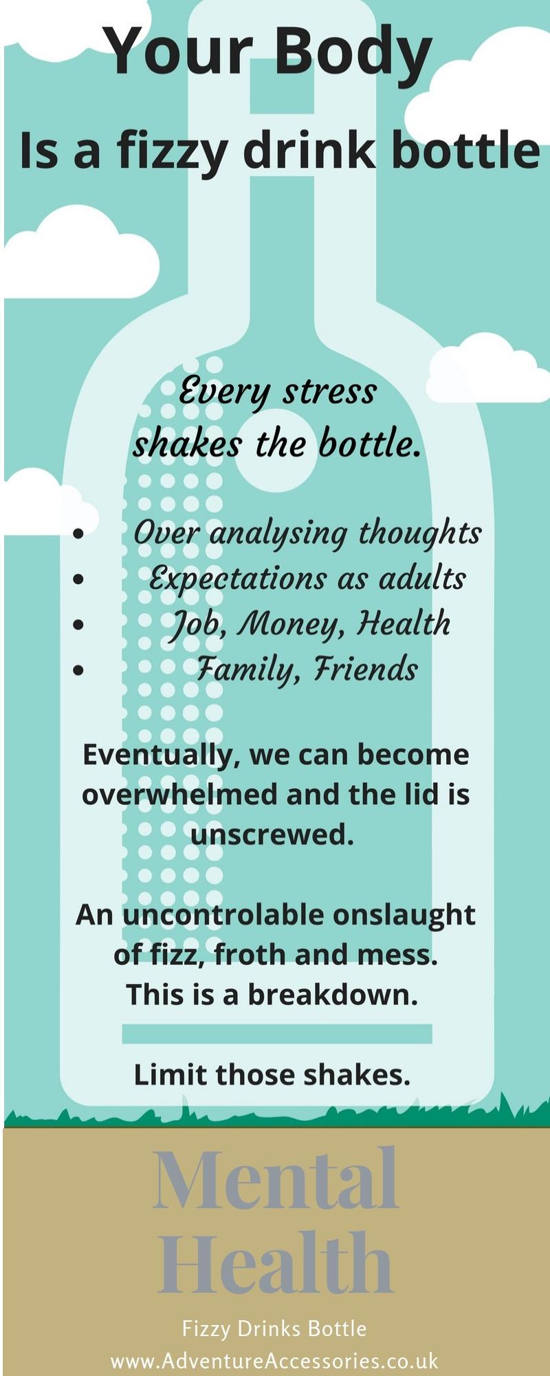 Mental Health, Fizzy Bottle Metaphor. Adventure Accessories