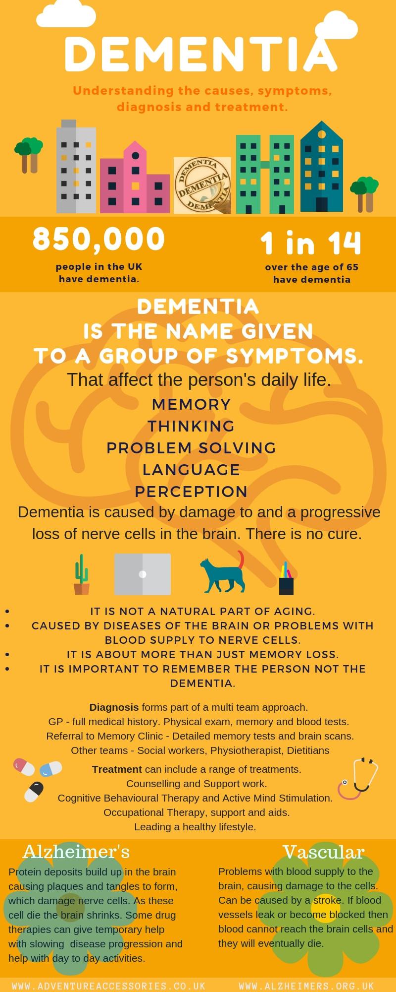 Dementia - causes, symptoms, diagnosis and treatment. Adventure Accessories