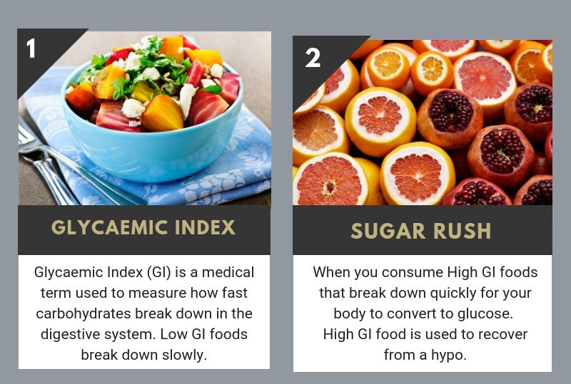 Glycaemic Index, Sugar Rush, Diabetes - Adventure Accessories