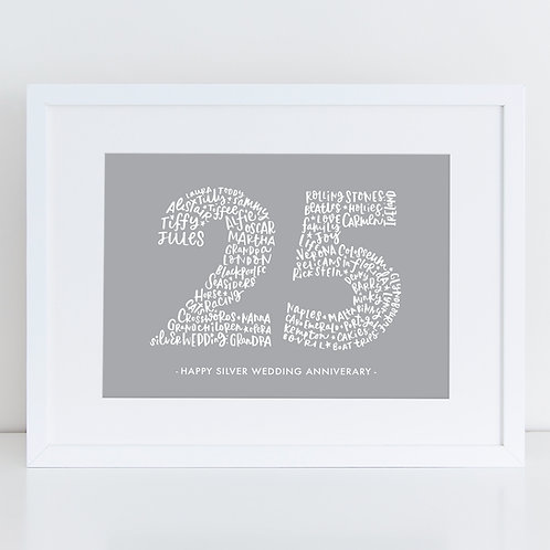 Personalised Milestone Year Print