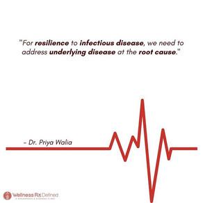 Proactive Resilience
