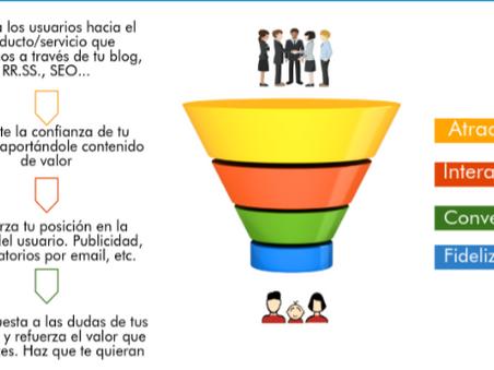 Embudo del marketing online: hacia la conversión del cliente potencial en cliente real