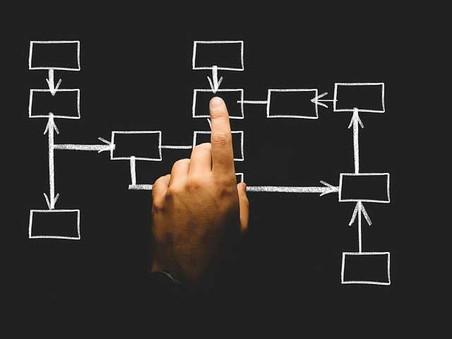 Cómo organizar correctamente su empresa