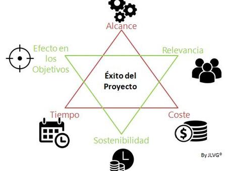¿Cómo medir el éxito de un proyecto? Depende el enfoque